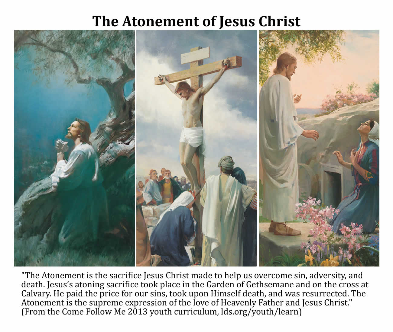 jesus christ and the atonement theories The satisfaction theory of atonement  the then-current ransom theory of the atonement held that jesus  other theories on the nature of christ's atonement.
